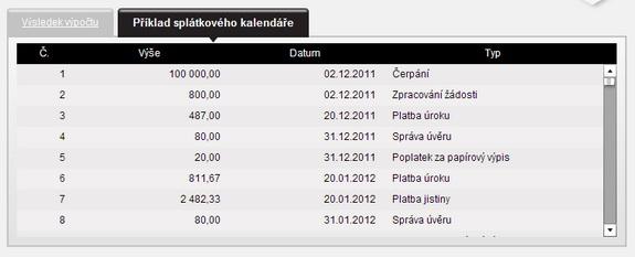 Půjčka 1000 zl