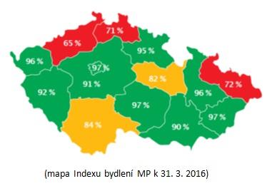 Index bydlení MP k31.3.2016