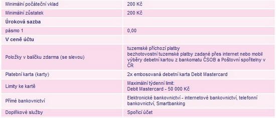 Obrázek: Poštovní účet do26 let odPoštovní spořitelny