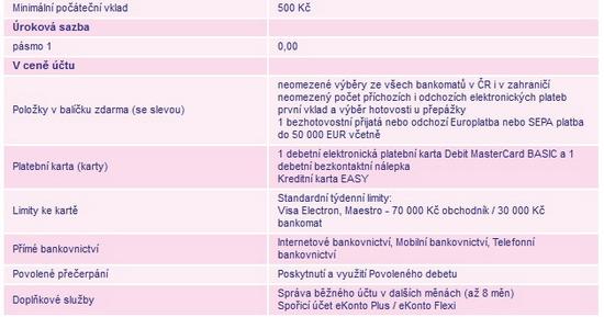 Obrázek: eKonto STUDENT PREMIUM odRaiffeisenbank