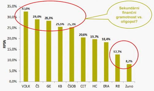 Půjčky bez registru online bez zástavy image 3