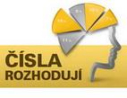 Nejlepší banka 2013, Nejlepší pojišťovna 2013 - motiv