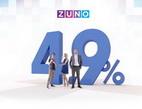 ZUNO Bank - Refinancování spotřebitelských úvěrů - reklama