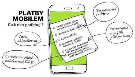 Pokyny Air Bank - aplikace - placení mobilem 4/2018
