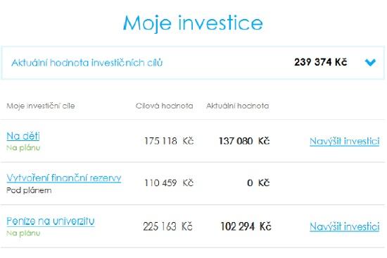 Obrázek 6: Equa bank - on-line investování