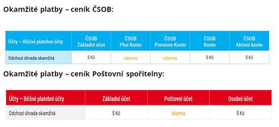 Obrázek. Ceníkokamžitých plateb ČSOB a PS